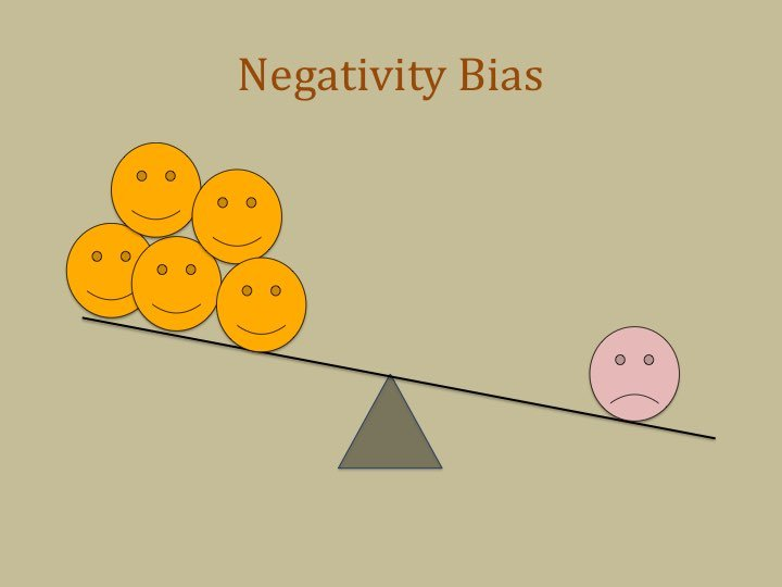 5 Practices to Counteract Your Negativity Bias